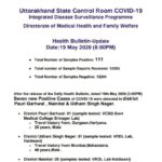 उत्तराखंड: कोरोना के नये मामले आये सामने, संख्या हुई 111